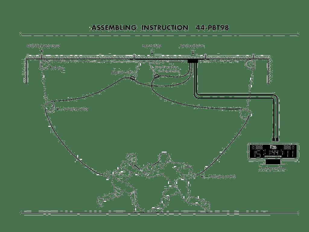 sistema alternativo al rullo di scherma con cavi volanti
